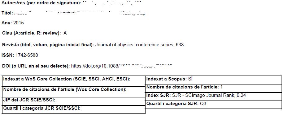ARE_indexat a Scopus_nou CVAQU.png